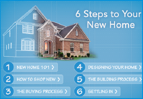 Six Steps to New Home121